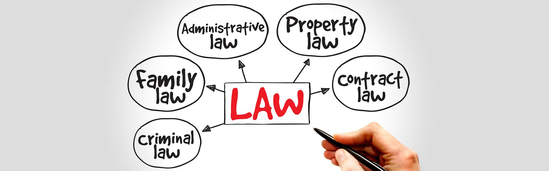 Firma de abogados especialistas en derecho